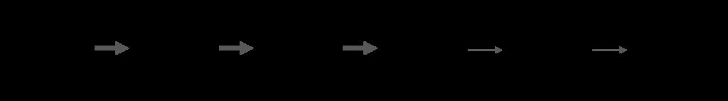 ATPの生成過程